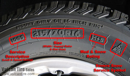 How To Read Tire Size >> Vulcan Tire Sales - Tire Guide : Finding and Understanding your Tire Size